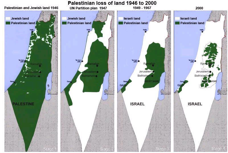 The World and Palestine